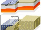 Zemětřesení, ilustrace